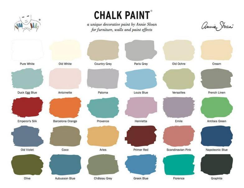paint ip sheepskin plaid cottage chalk walmart classic cottages com home